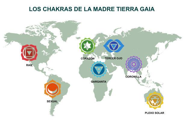 Los chakras de la madre tierra Gaia - Escrito por Robert Coon