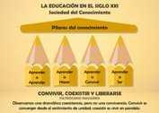 CONVIVIR, COEXISTIR Y LIBERARSE