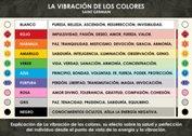 La vibración de los colores - La Iluminación