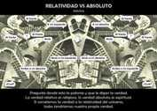 Grafica: Relatividad vs absoluto (VERSUS)